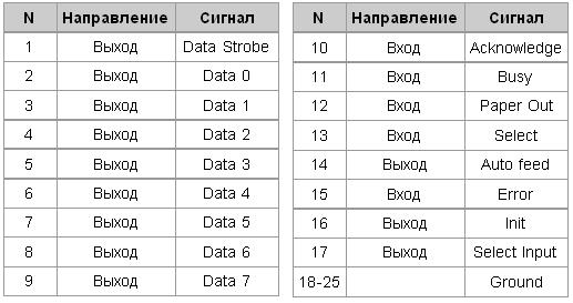 Схемы компьютерного железа.