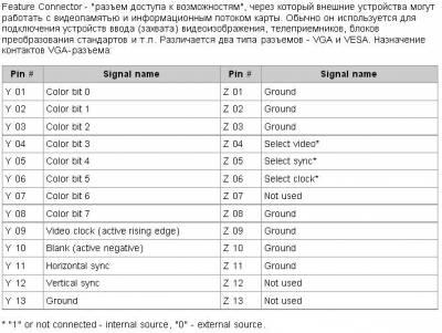 Схемы компьютерного железа 3.